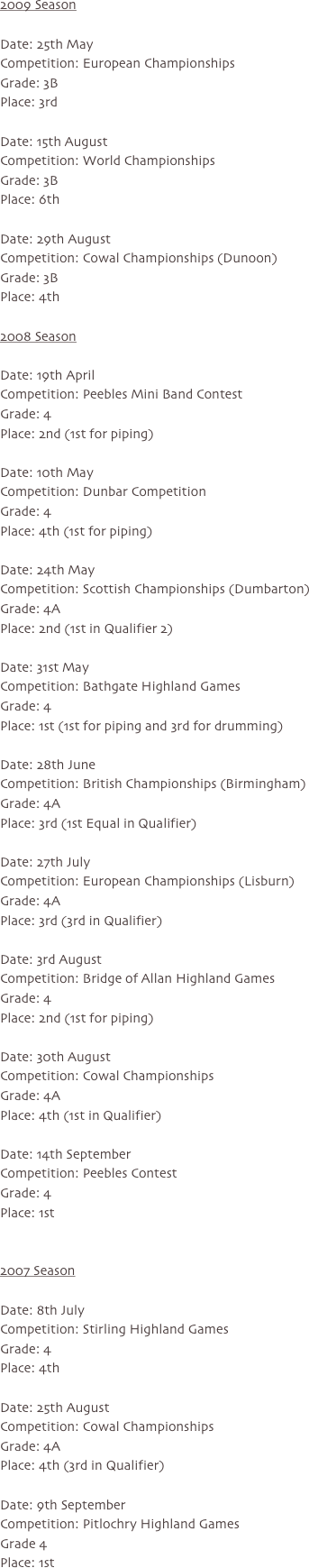 2009 Season